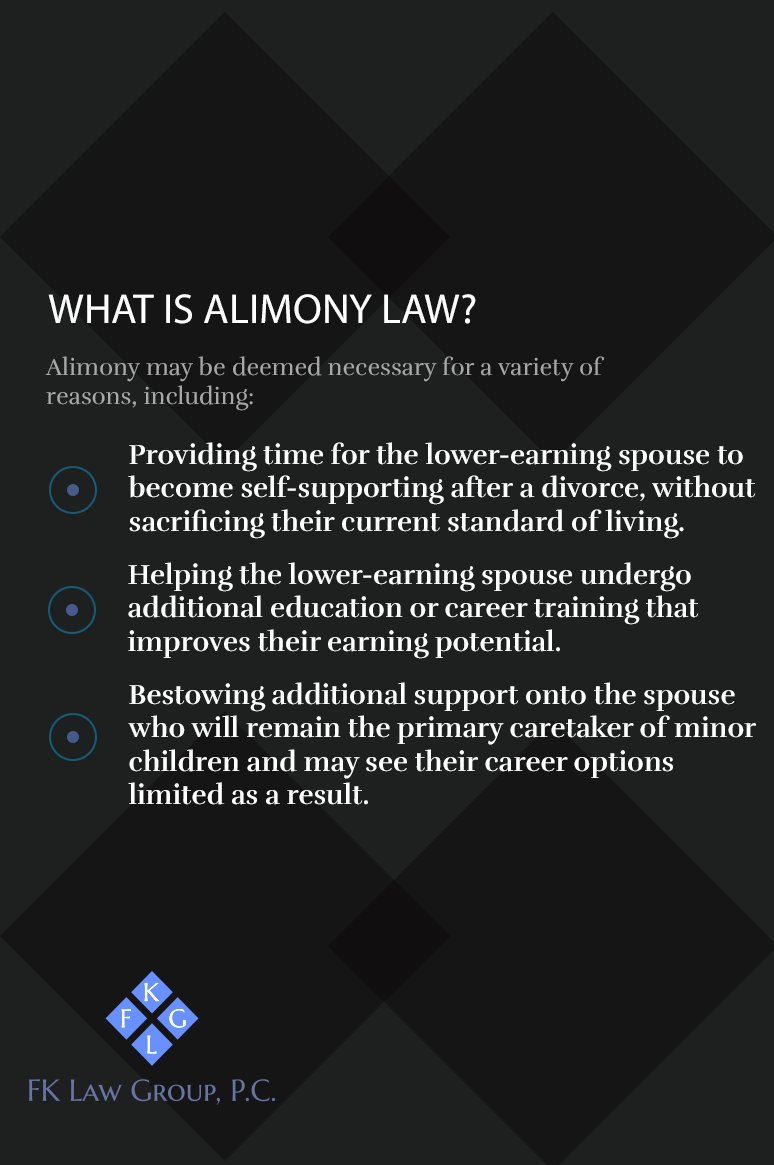 Best Alimony Lawyer Forest Hills Queens NY